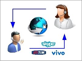 Sessão On-Line EFT
